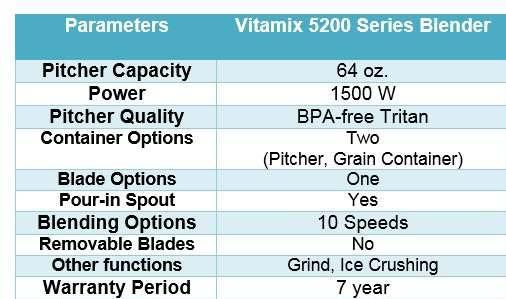 Vitamix 5200 blender spec sheet