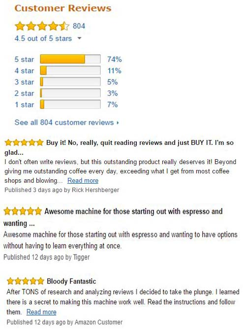 Breville Barista Express Espresso Machine Customer Ratings and reviews