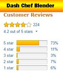 Dash Chef Customer Review