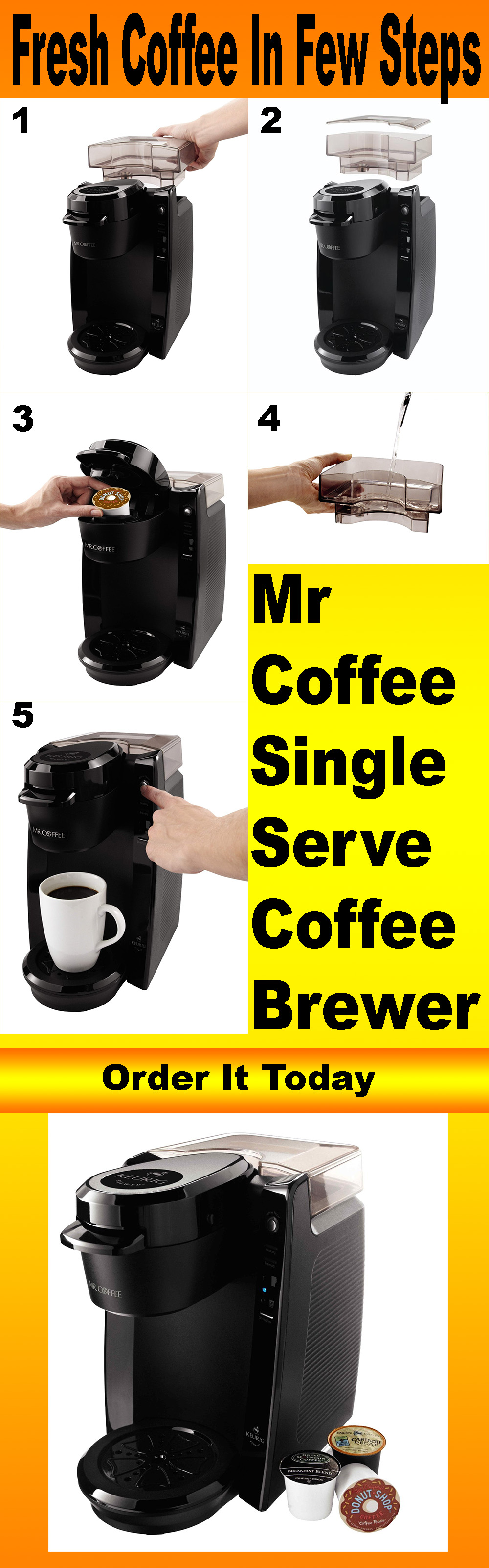 Mr. Coffee Single Serve Coffee Brewer Infographic Step By Step Guide