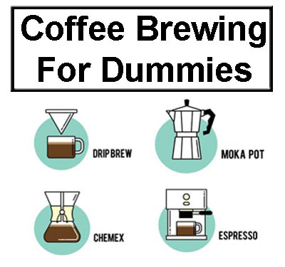 Coffee Brewing For Dummies