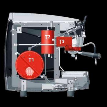 Nuova Simonelli Aurelia II - Advanced Boiler System