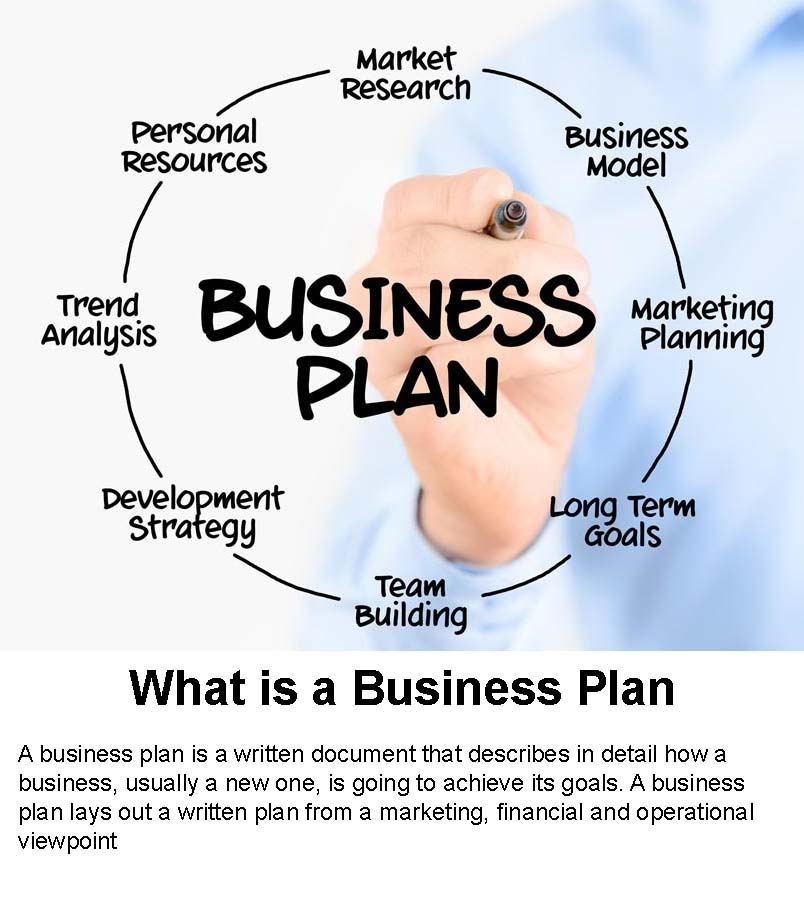 business plan about coffee shop