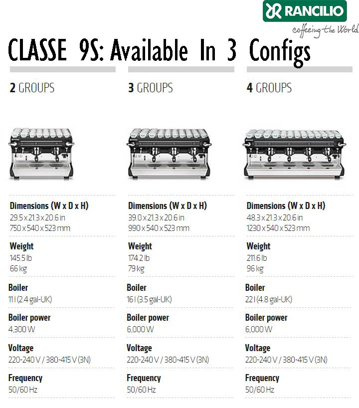 Rancilio CLASSE 9S Semi-Automatic Commercial Espresso Machine