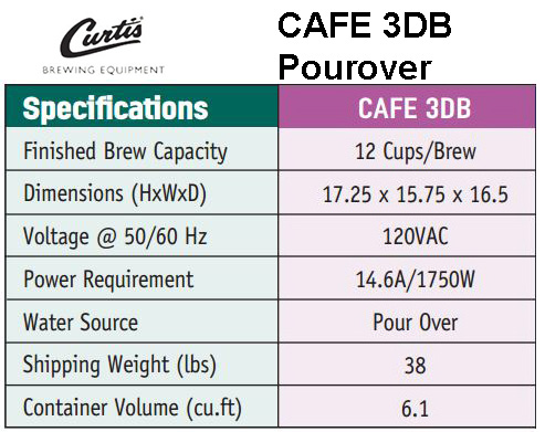 Wilbur Curtis CAFE3DB Commercial Coffee Maker Specs