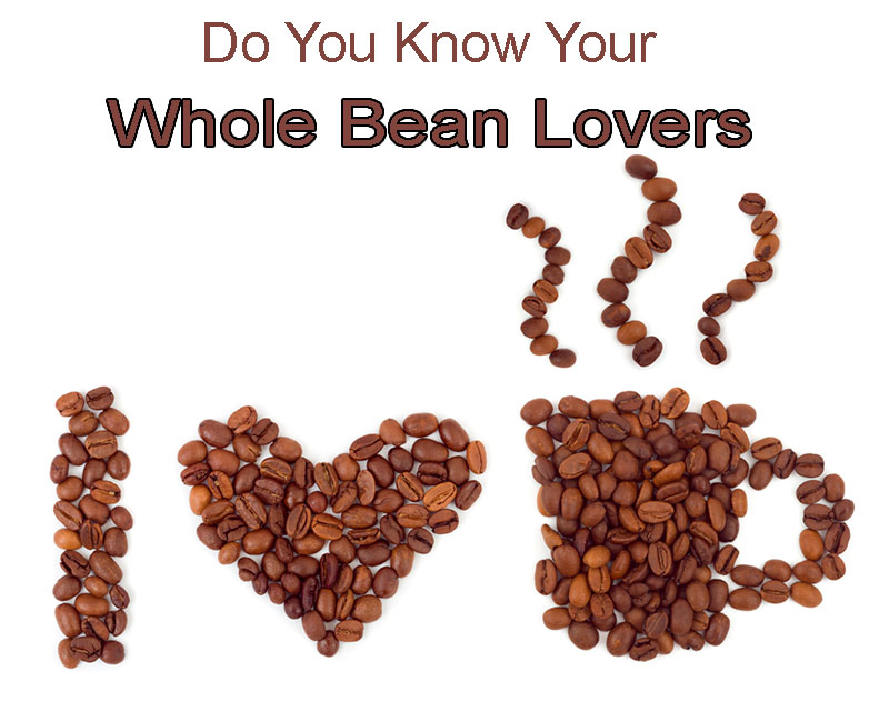 Coffee Shop Target Market: Whole Bean Lovers