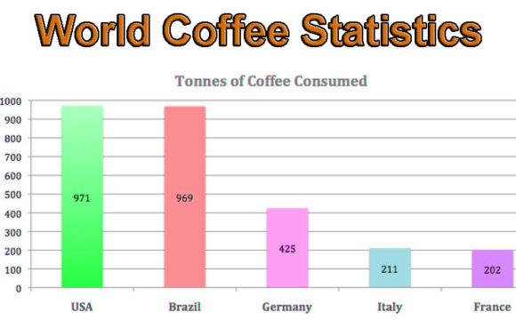 Coffee Shop Target Market: Specialty Coffee Lovers