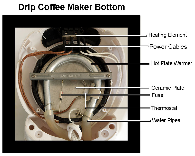 Inside A Drip Coffee Maker