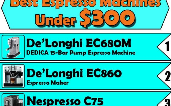 Best Espresso Machine Under 300 | 2017 Detailed Guide