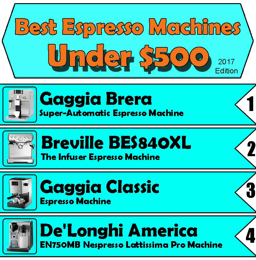 Best Espresso Machines Under 500 Espresso Guru