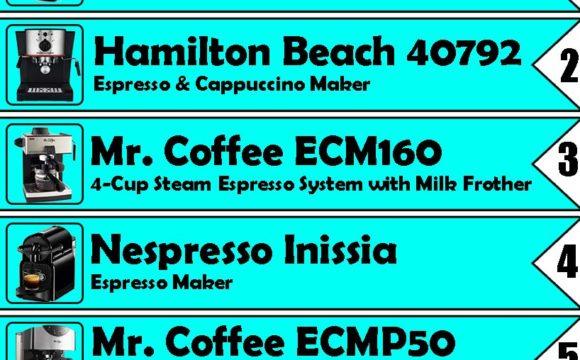 Best Espresso Machines Under 100