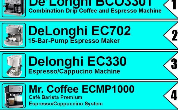 Best Espresso Machine Under 200 | 2017 Detailed Guide