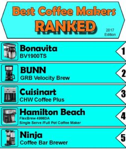 Best Coffee Makers Ranked