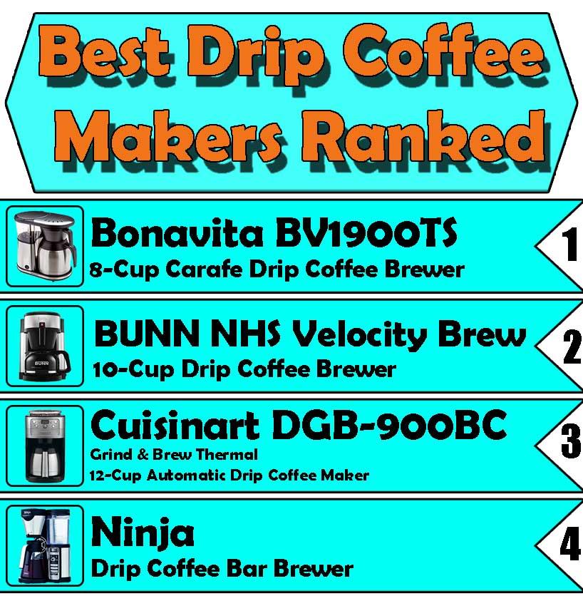 Best Drip Coffee Makers Ranked 2017
