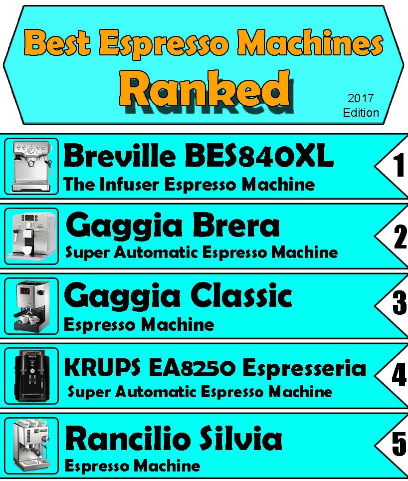 Best Espresso Machines Ranked
