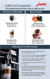Jura Ena Micro 1 Price