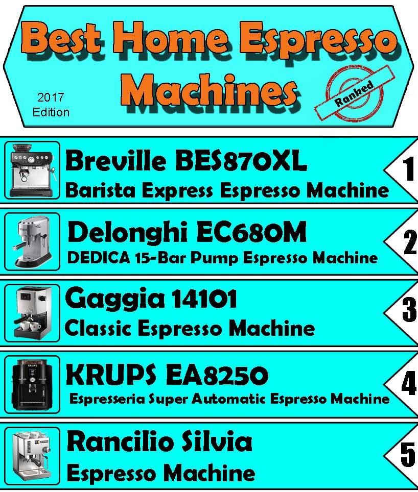 Best Home Espresso Machines Ranked