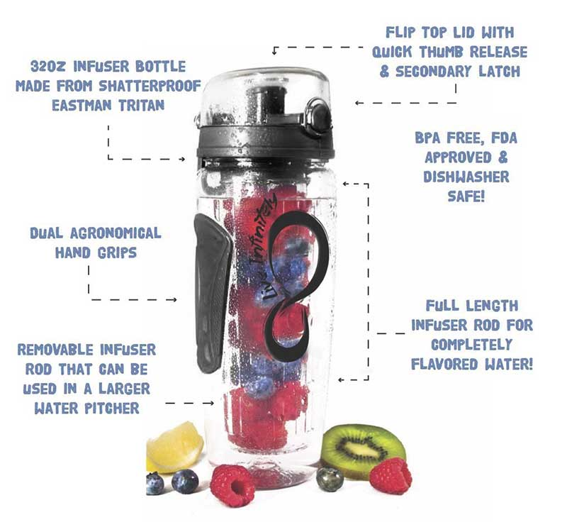 how infusion water bottle works
