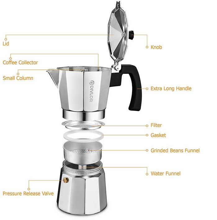 WMU CECOMINOD065469 A-LES-7206-WV Supreme Espresso Maker Silver 20.8 x 15.7 x 10.9 cm ; 454 g