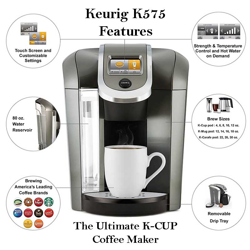Keurig K575 Features & Specs