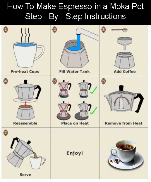 How to make cappuccino