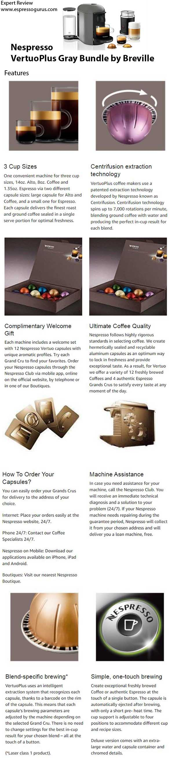 Nespresso VertuoPlus by Breville Expert Review - features - price - details