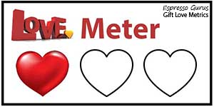 Holiday Gift ideas Love Meter for her