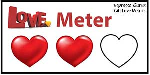 Gift ideas Love Meter