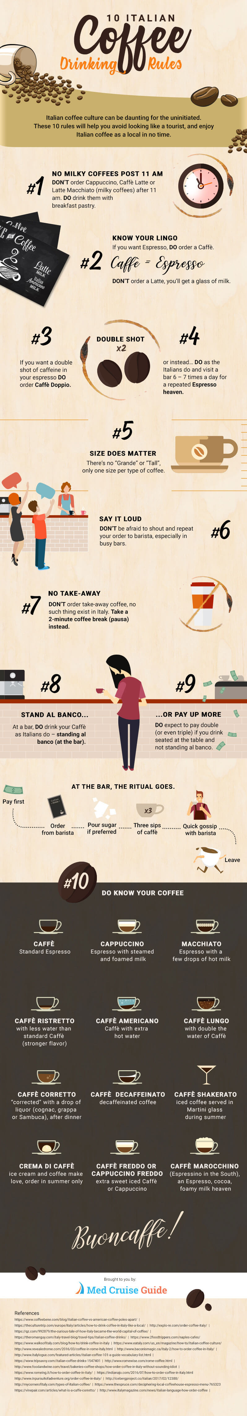 10 Italian Coffee Drinking Rules Infographic