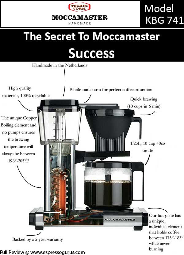 Why Coffee Geeks love Technivorm's Moccamaster Coffee Makers So Much - Moccamaster Review