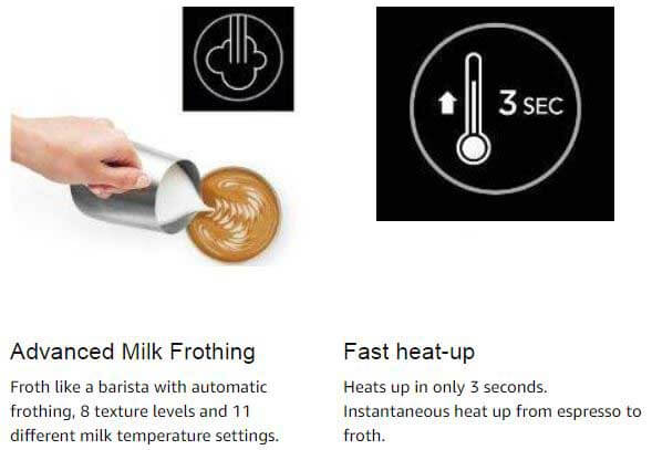 Make Latte Art With Breville Nespresso Creatista Plus