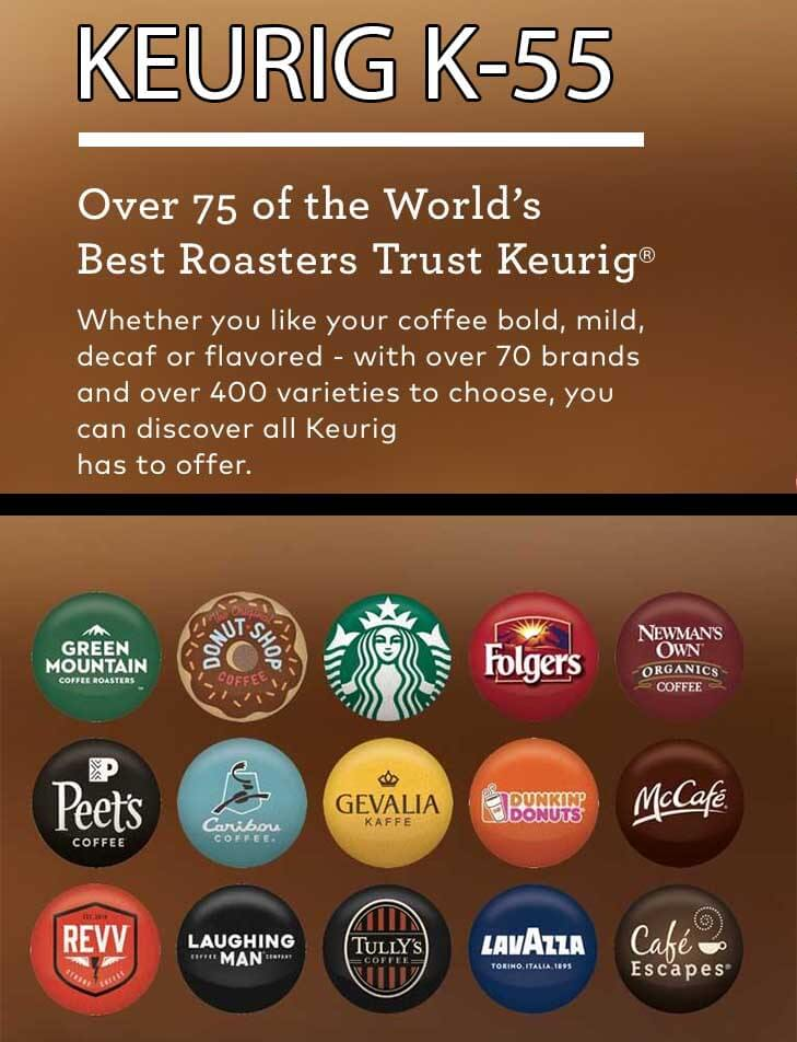 Keurig K55 Coffee Flavors – Espresso Guru